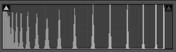 histogram default