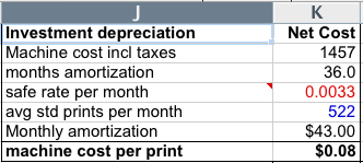 Investment cost and amortization