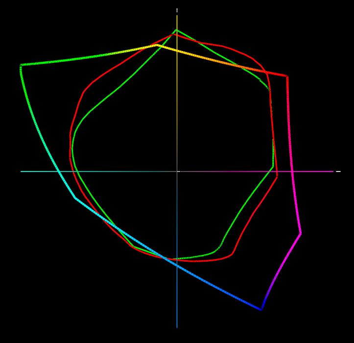 gamut map ARGB, 4900, 3800
