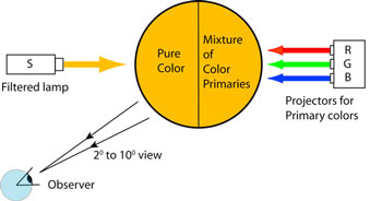 Fig1 ColorMatch Whats new